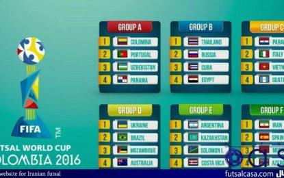 ارزیابیAFC از قرعه نمایندگان آسیا در جام جهانی فوتسال؛ قرعه ایران سخت به نظر می رسد