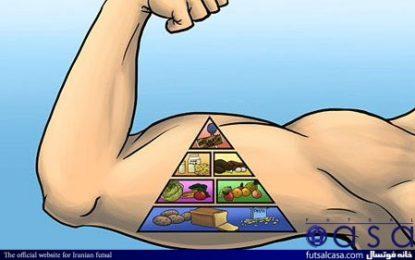 ورزش و تندرستی؛  مقاله سی ام/ منابع توليد انرژي در بدن-بخش اول