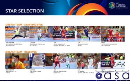 کنفدراسیون فوتبال آسیا تیم رویایی فوتسال زیر ۲۰ سال آسیا را اعلام کرد
